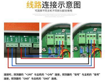 可燃气体报警器电路板