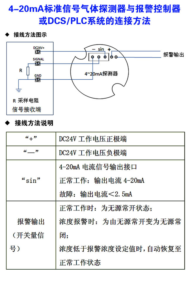 CO检测探头端子接线