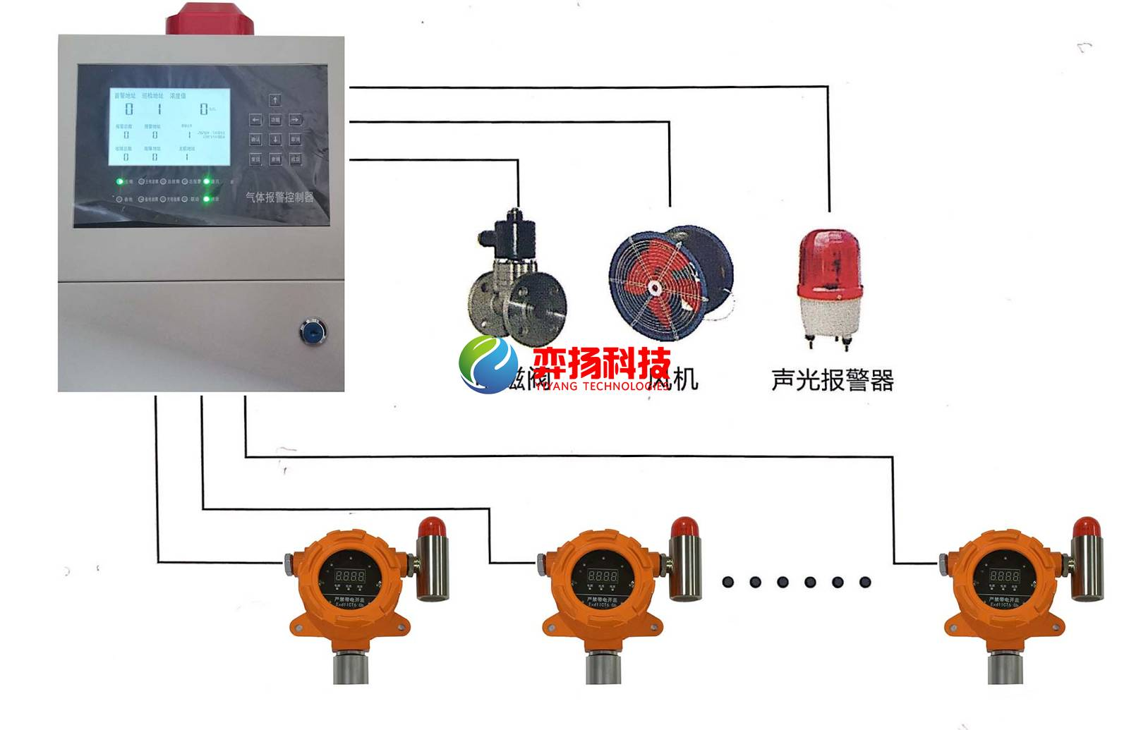 点式一氧化碳检测变送器HSCY-CO