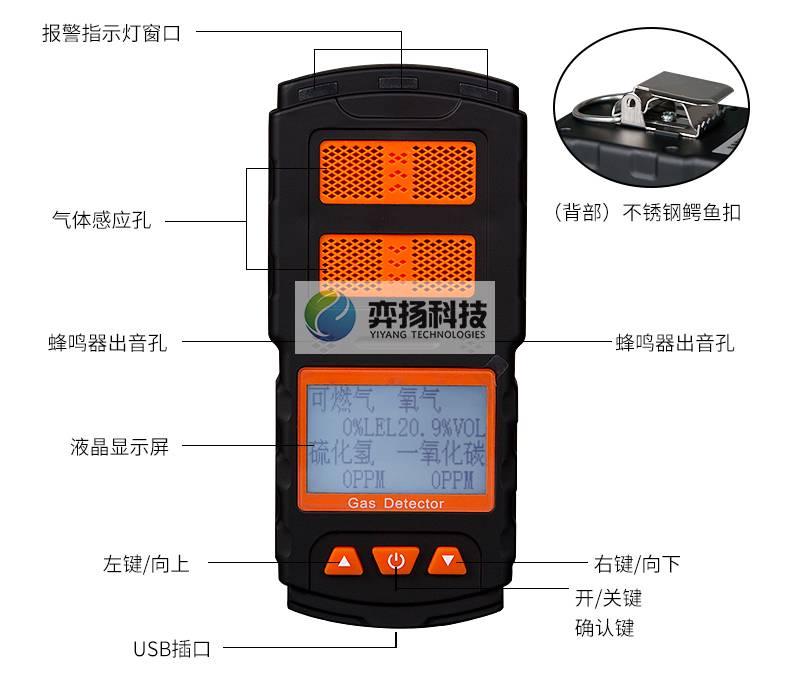 便携式四合一气体乐虎国际娱乐手机版(数值存储)