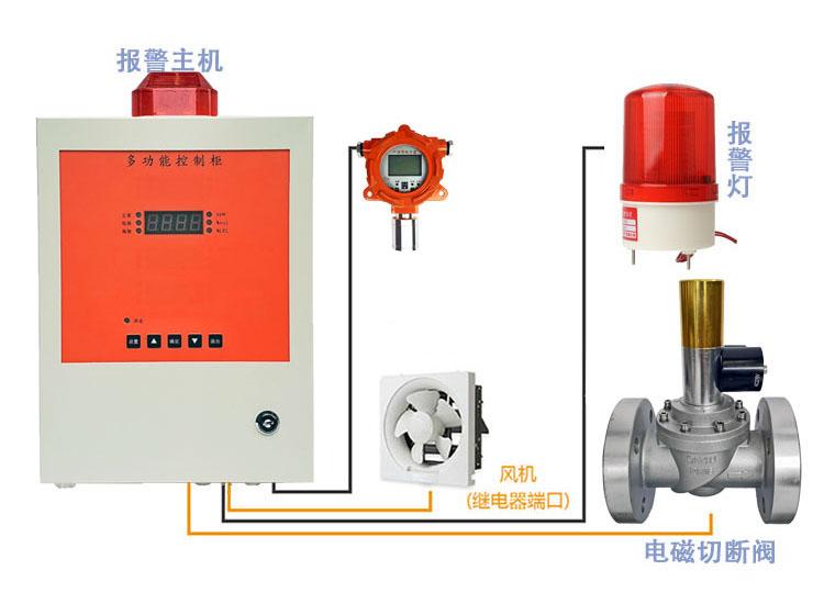 氢气报警控制器安装规范